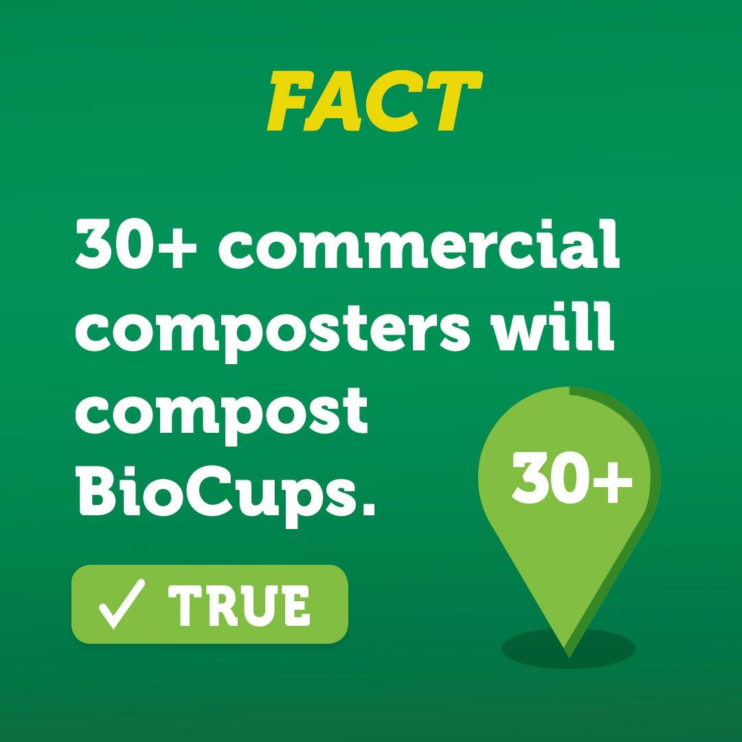 biocups fact