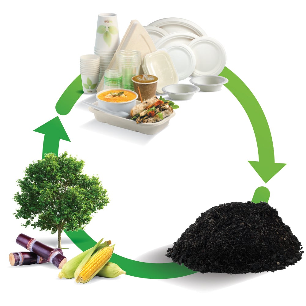 composting is part of the circular economy