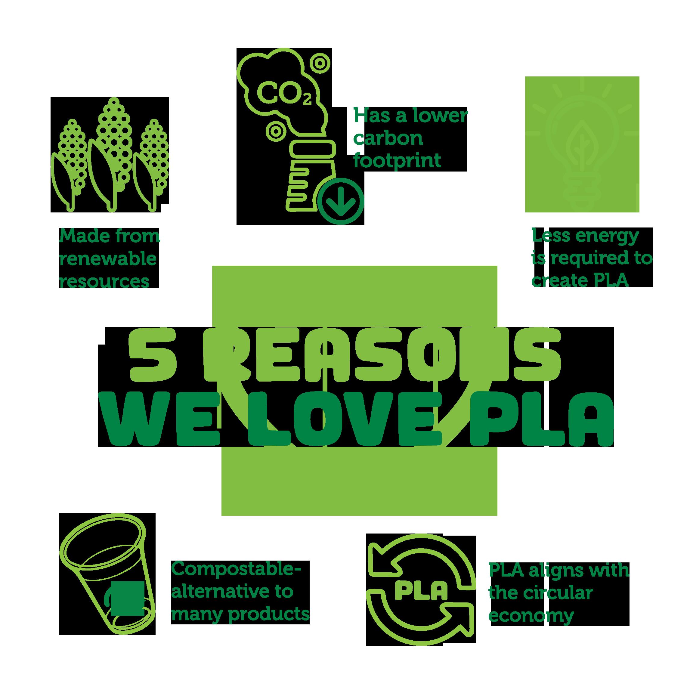 bioplastic pla benefits