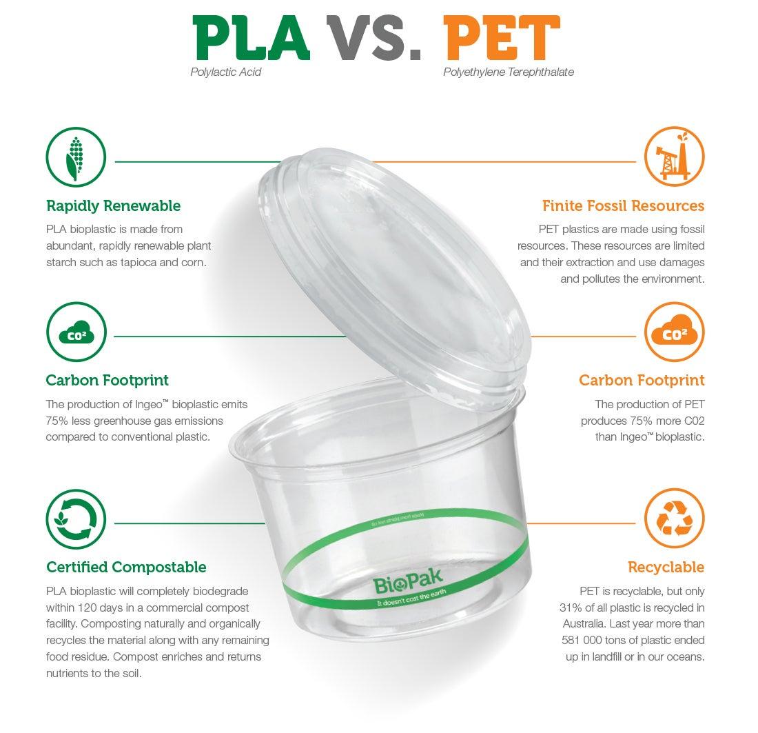 bioplastic vs plastic infographic