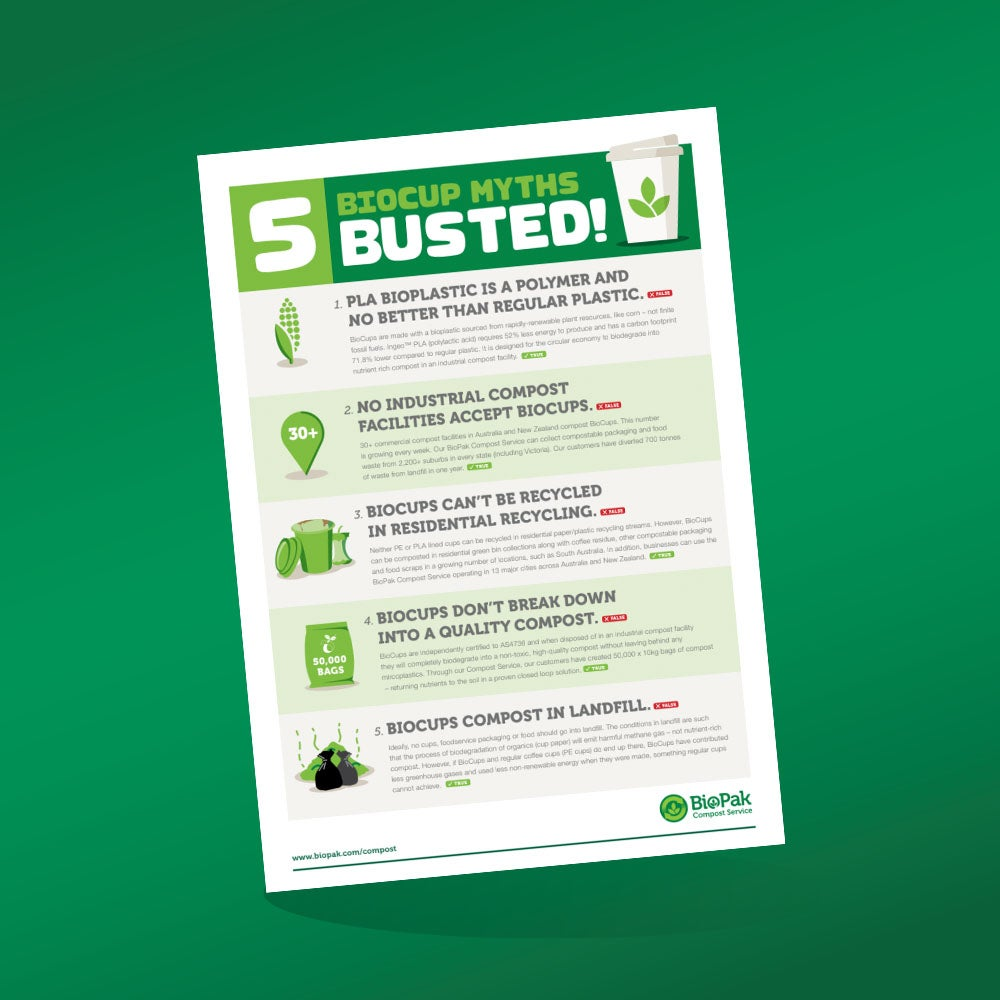 5 BioCup Myths Busted flyer