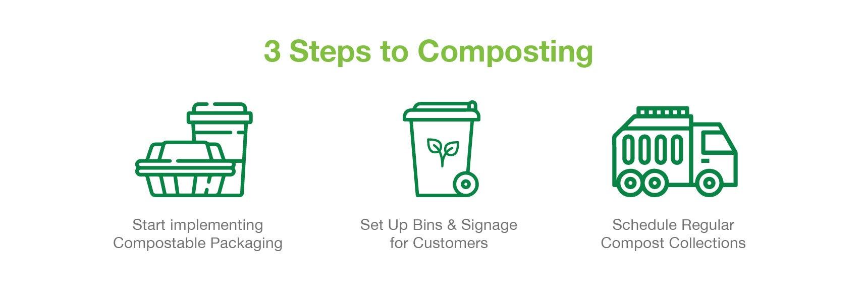 steps-to-composting-01-01.jpg