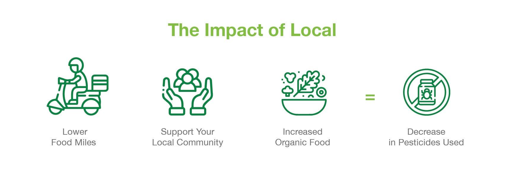 the-impact-of-locals-icons-01.jpg